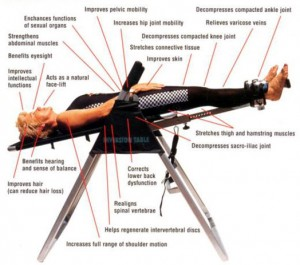 Inversion-therapy-benefits3