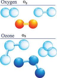OZONE3